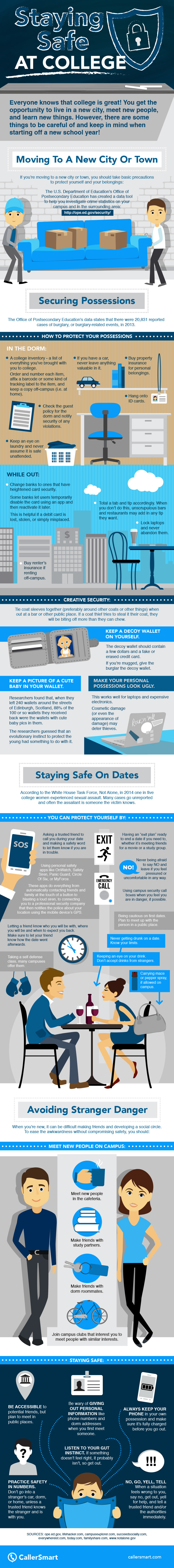 Staying Safe at College Infographic